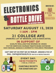 Electronic and Bottle Drive